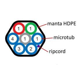 microtuburi-canalizatie